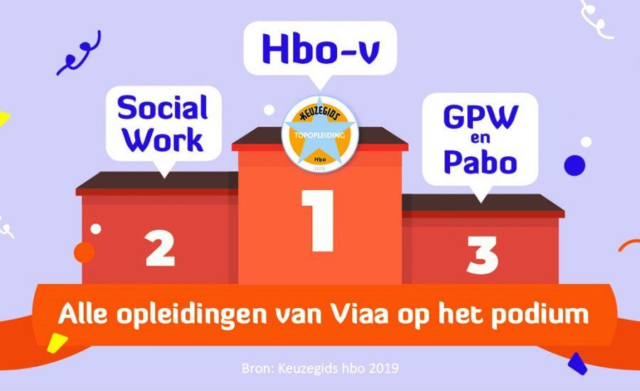 Keuzegids 2019 Hbo Hogeschool Viaa